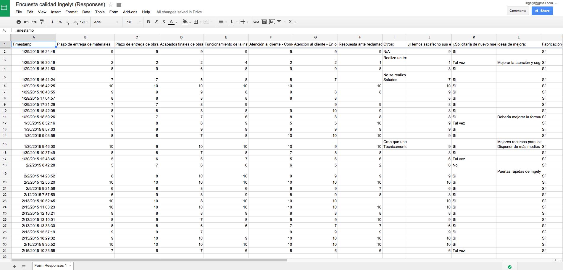 Resultados encuesta Google sheets
