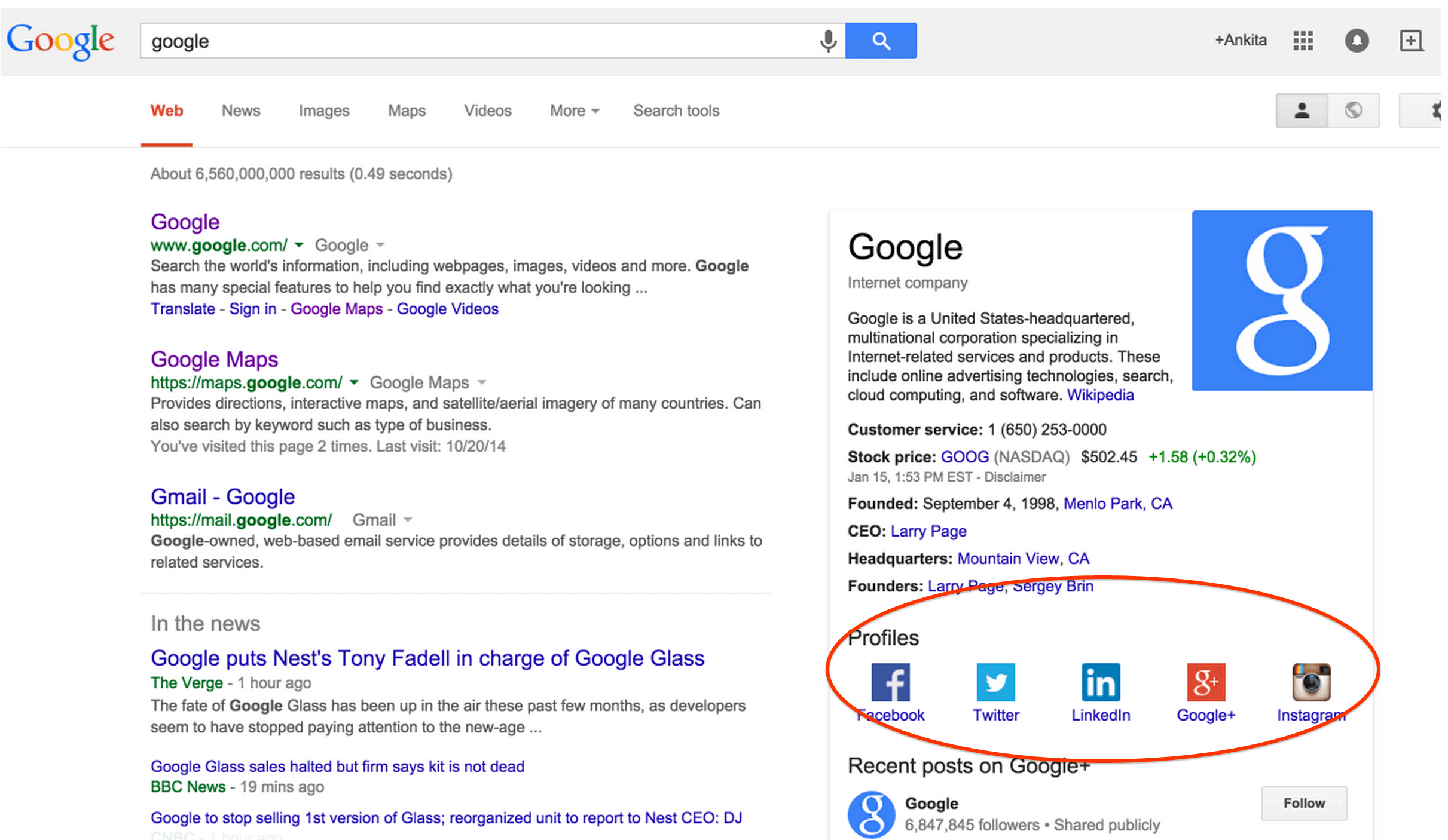 knowledge graph perfiles sociales google